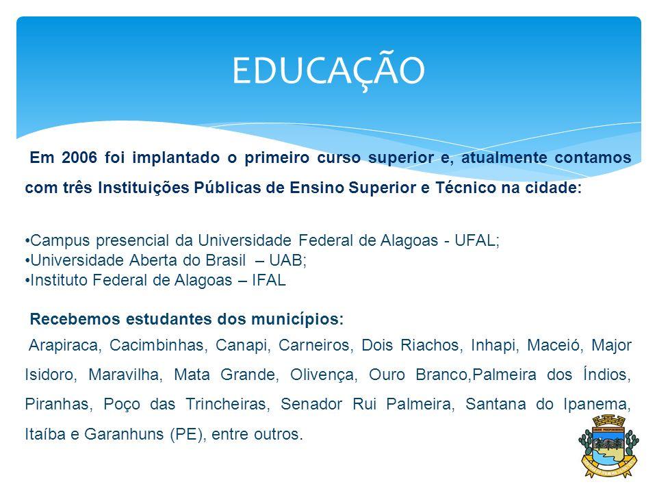 EDUCAÇÃO Em 2006 foi implantado o primeiro curso superior e, atualmente contamos com três Instituições Públicas de Ensino Superior e Técnico na cidade