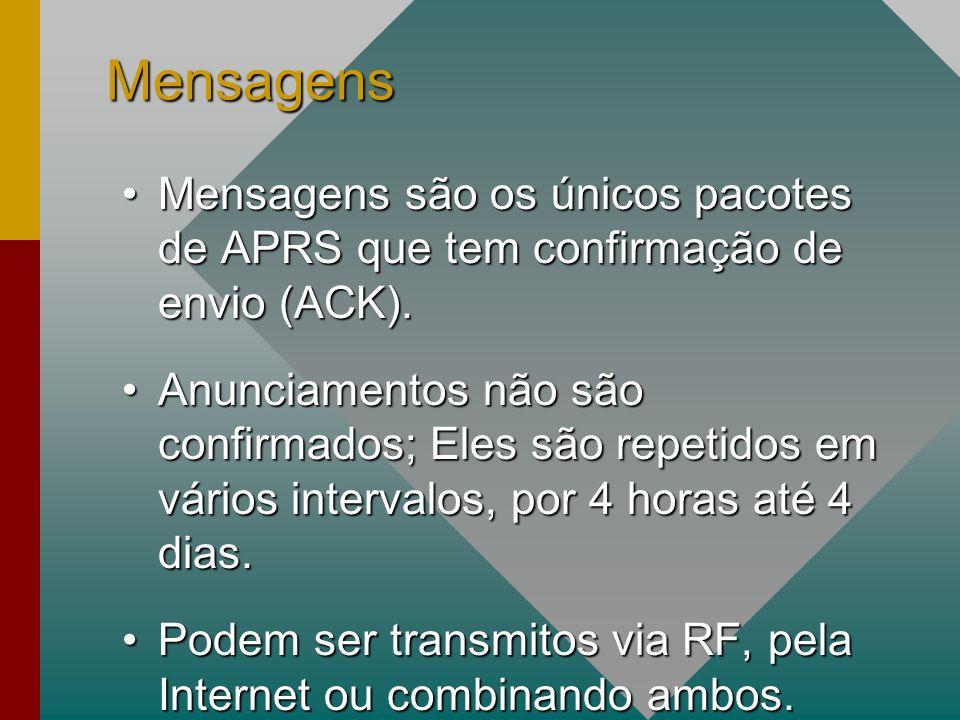 Mensagens Mensagens são os únicos pacotes de APRS que tem confirmação de envio (ACK).Mensagens são os únicos pacotes de APRS que tem confirmação de envio (ACK).
