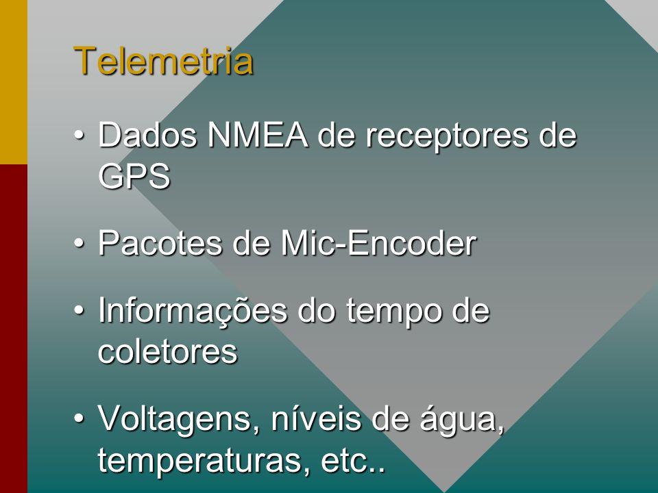 Telemetria Dados NMEA de receptores de GPSDados NMEA de receptores de GPS Pacotes de Mic-EncoderPacotes de Mic-Encoder Informações do tempo de coletoresInformações do tempo de coletores Voltagens, níveis de água, temperaturas, etc..Voltagens, níveis de água, temperaturas, etc..