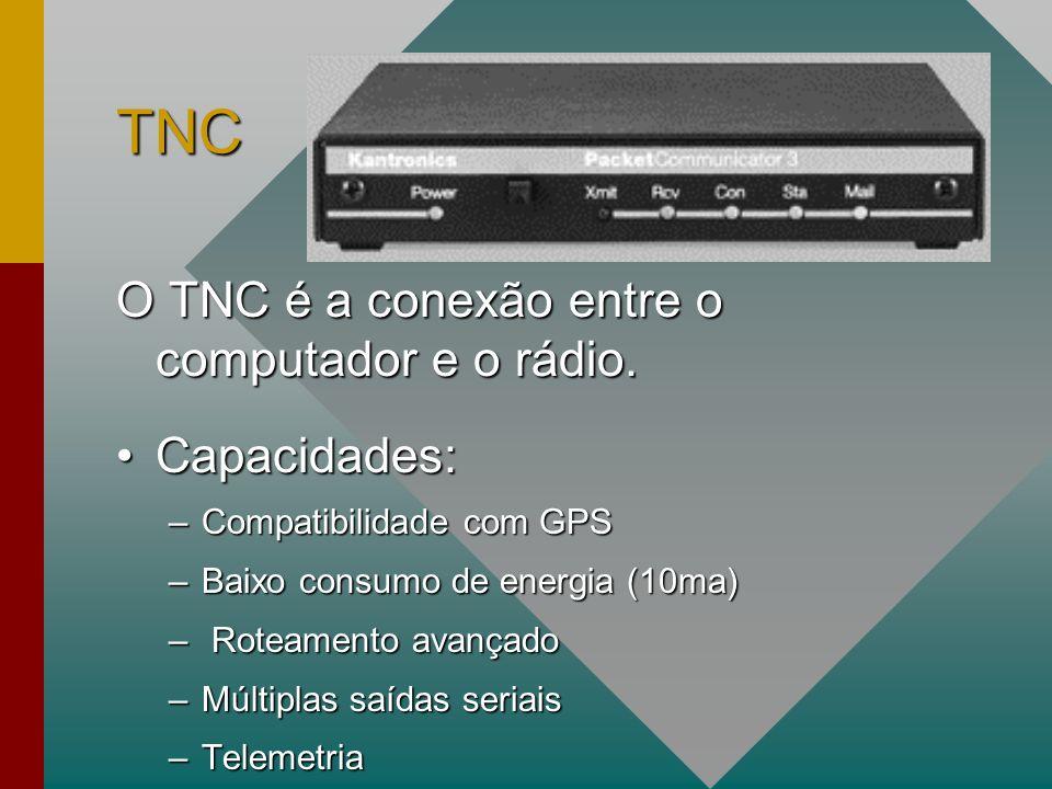TNC O TNC é a conexão entre o computador e o rádio.