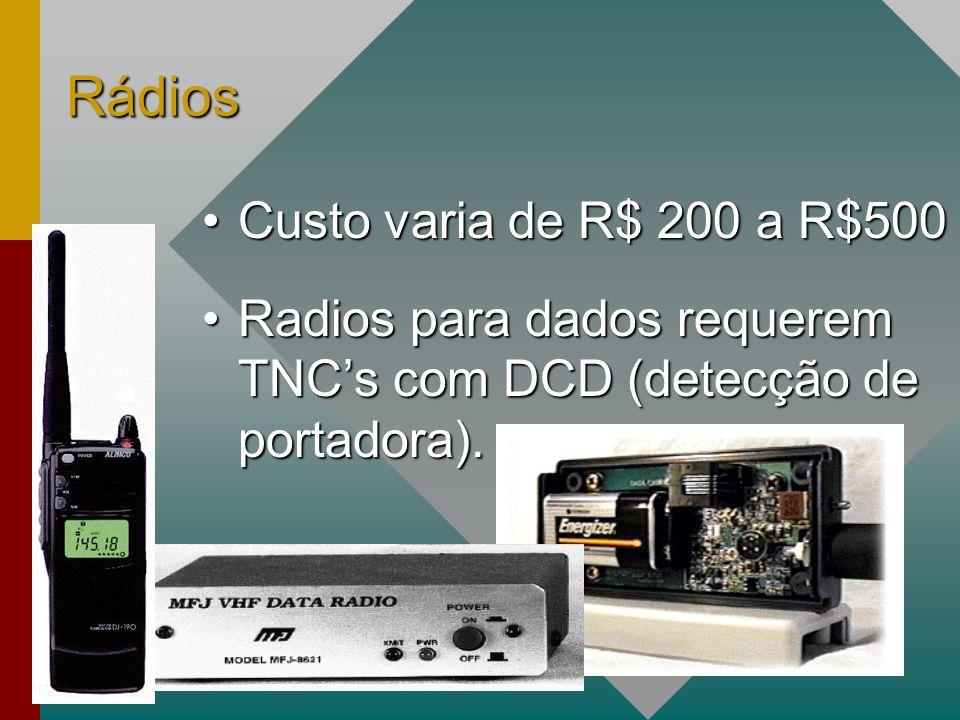 Rádios Custo varia de R$ 200 a R$500Custo varia de R$ 200 a R$500 Radios para dados requerem TNCs com DCD (detecção de portadora).Radios para dados requerem TNCs com DCD (detecção de portadora).