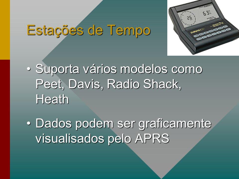 Estações de Tempo Suporta vários modelos como Peet, Davis, Radio Shack, HeathSuporta vários modelos como Peet, Davis, Radio Shack, Heath Dados podem ser graficamente visualisados pelo APRSDados podem ser graficamente visualisados pelo APRS
