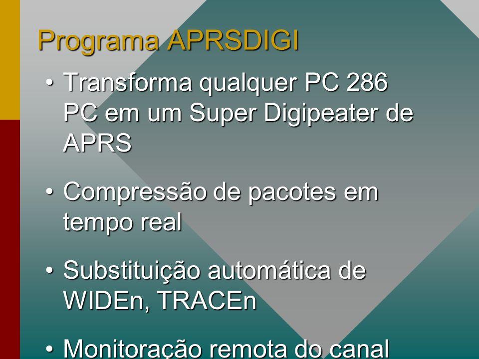 Programa APRSDIGI Transforma qualquer PC 286 PC em um Super Digipeater de APRSTransforma qualquer PC 286 PC em um Super Digipeater de APRS Compressão de pacotes em tempo realCompressão de pacotes em tempo real Substituição automática de WIDEn, TRACEnSubstituição automática de WIDEn, TRACEn Monitoração remota do canalMonitoração remota do canal