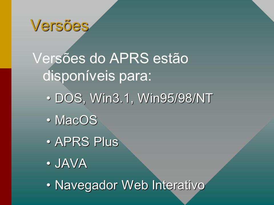 Versões Versões do APRS estão disponíveis para: DOS, Win3.1, Win95/98/NTDOS, Win3.1, Win95/98/NT MacOSMacOS APRS PlusAPRS Plus JAVAJAVA Navegador Web InterativoNavegador Web Interativo