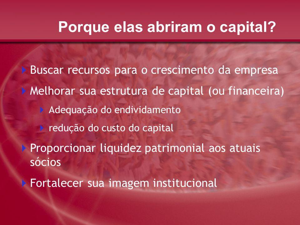 Porque elas abriram o capital? Buscar recursos para o crescimento da empresa Melhorar sua estrutura de capital (ou financeira) Adequação do endividame
