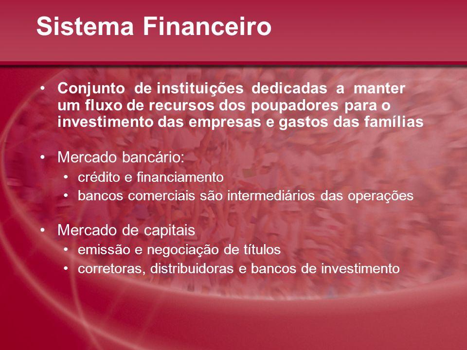 FGTS x Ações (Vale ON) Período do Investimento - 21/03/2002 a 10/04/2006 Valorização para um investimento inicial de R$1.000,00 VALE ON = R$ 6.671,44 (equivalente a TR + 26,92% a/a) FGTS = R$ 1.269,25 (equivalente a TR + 3% a/a)