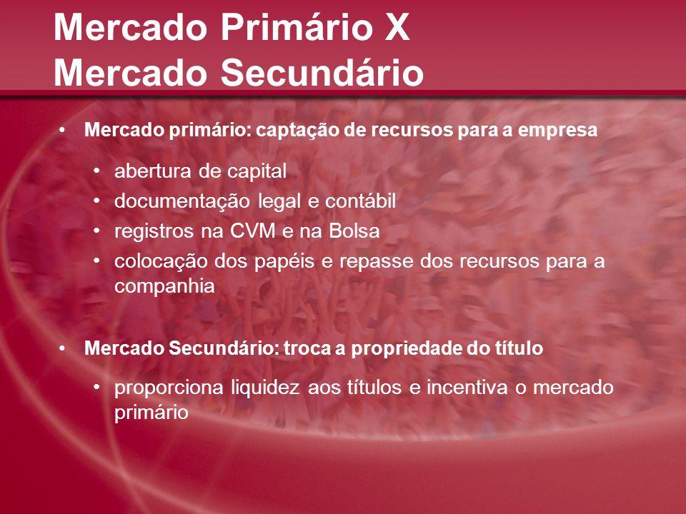 Mercado Primário X Mercado Secundário Mercado primário: captação de recursos para a empresa abertura de capital documentação legal e contábil registro