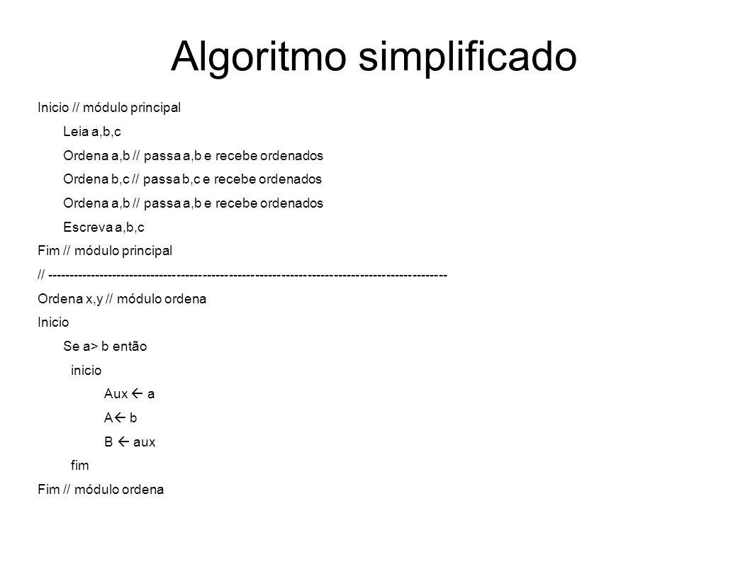 Algoritmo simplificado Inicio // módulo principal Leia a,b,c Ordena a,b // passa a,b e recebe ordenados Ordena b,c // passa b,c e recebe ordenados Ord