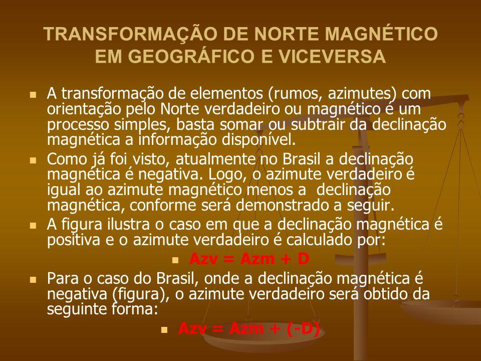 TRANSFORMAÇÃO DE NORTE MAGNÉTICO EM GEOGRÁFICO E VICEVERSA A transformação de elementos (rumos, azimutes) com orientação pelo Norte verdadeiro ou magn