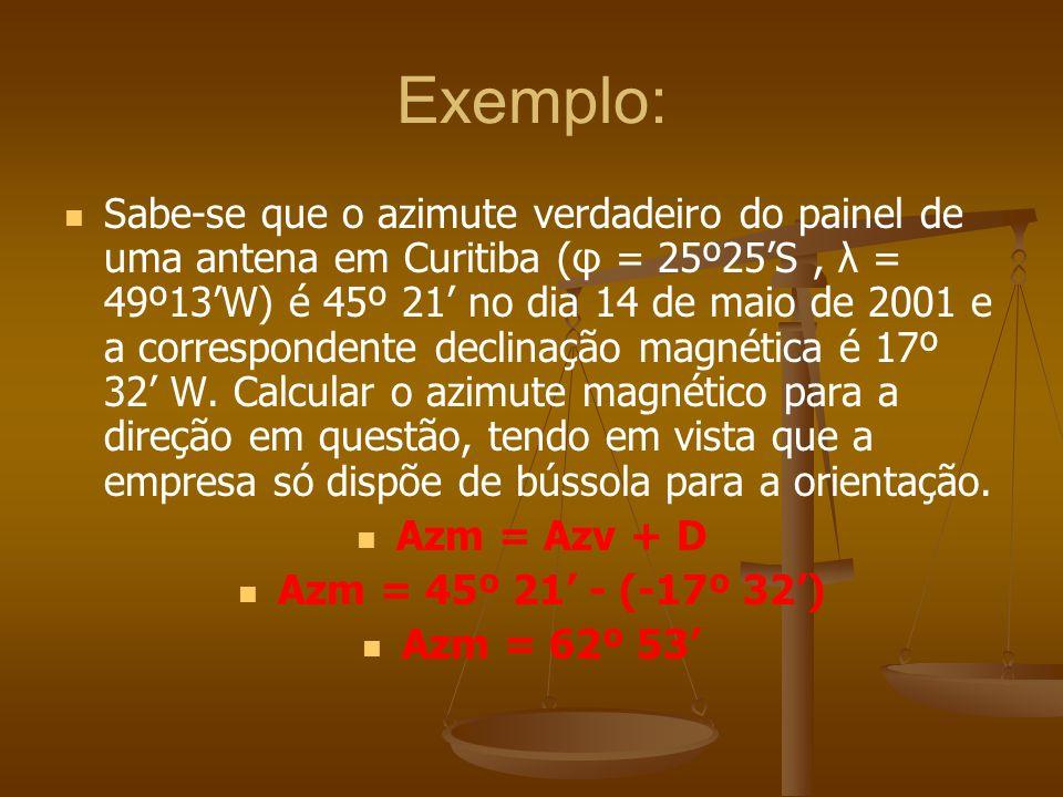 Exemplo: Sabe-se que o azimute verdadeiro do painel de uma antena em Curitiba (φ = 25º25S, λ = 49º13W) é 45º 21 no dia 14 de maio de 2001 e a correspo