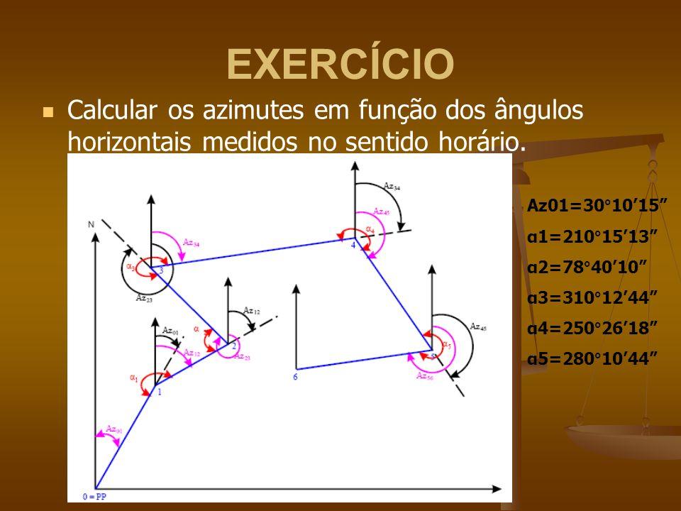 EXERCÍCIO Calcular os azimutes em função dos ângulos horizontais medidos no sentido horário. Az01=30°1015 α1=210°1513 α2=78°4010 α3=310°1244 α4=250°26