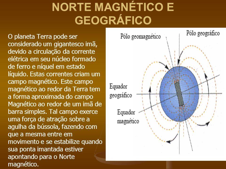 NORTE MAGNÉTICO E GEOGRÁFICO O planeta Terra pode ser considerado um gigantesco imã, devido a circulação da corrente elétrica em seu núcleo formado de