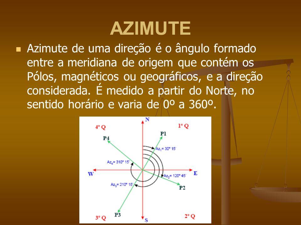 AZIMUTE Azimute de uma direção é o ângulo formado entre a meridiana de origem que contém os Pólos, magnéticos ou geográficos, e a direção considerada.