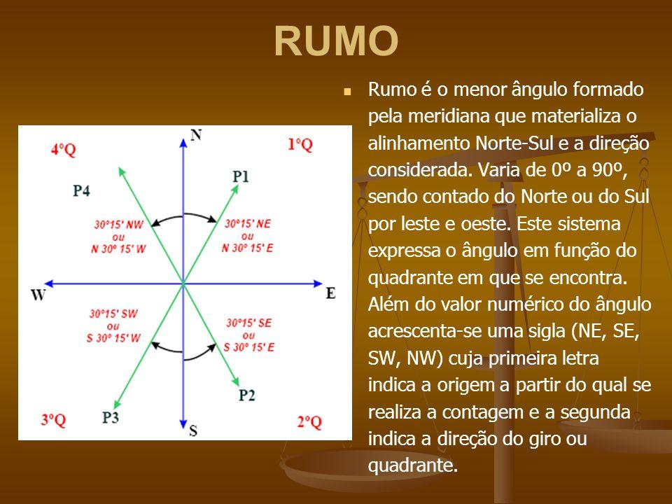 RUMO Rumo é o menor ângulo formado pela meridiana que materializa o alinhamento Norte-Sul e a direção considerada. Varia de 0º a 90º, sendo contado do