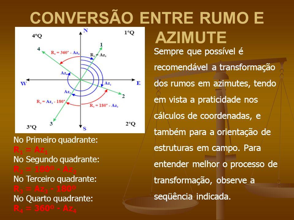 CONVERSÃO ENTRE RUMO E AZIMUTE Sempre que possível é recomendável a transformação dos rumos em azimutes, tendo em vista a praticidade nos cálculos de