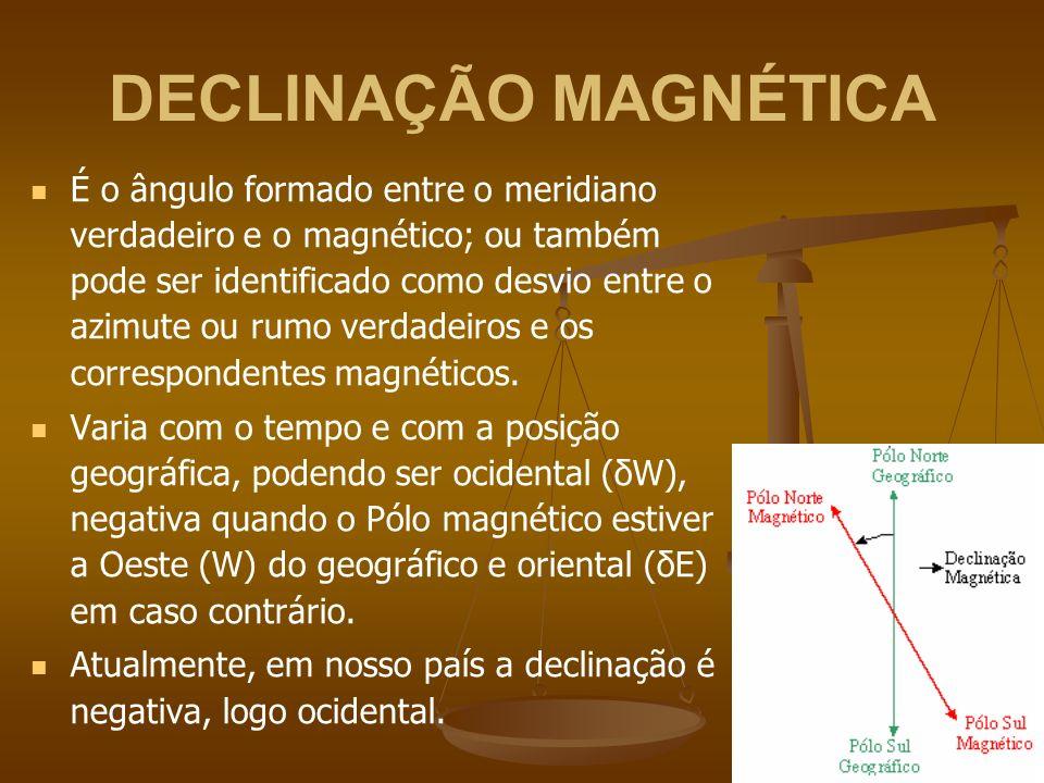 DECLINAÇÃO MAGNÉTICA É o ângulo formado entre o meridiano verdadeiro e o magnético; ou também pode ser identificado como desvio entre o azimute ou rum