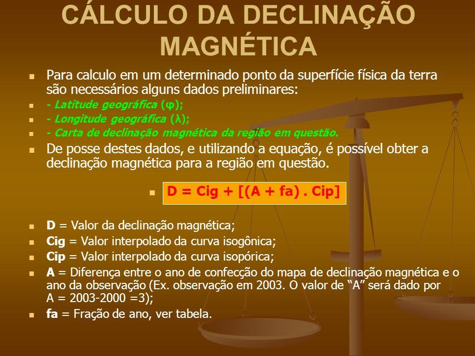 Para calculo em um determinado ponto da superfície física da terra são necessários alguns dados preliminares: - Latitude geográfica (φ); - Longitude g