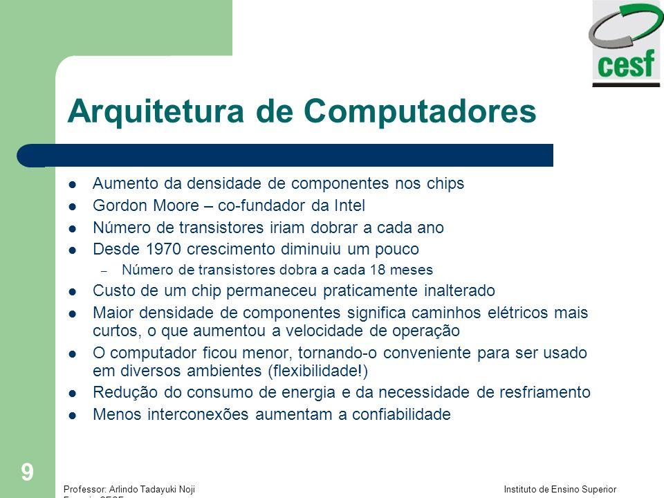 Professor: Arlindo Tadayuki Noji Instituto de Ensino Superior Fucapi - CESF 10 Arquitetura de Computadores Lei de Moore