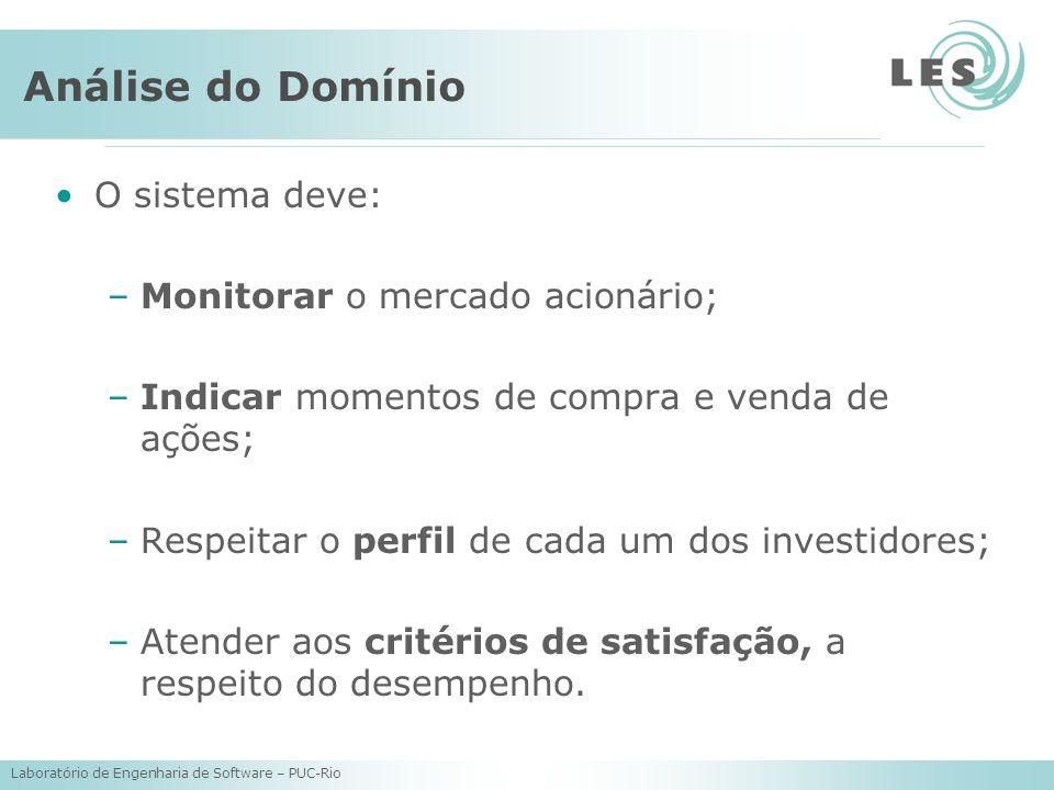 Laboratório de Engenharia de Software – PUC-Rio Análise do Domínio O sistema deve: –Monitorar o mercado acionário; –Indicar momentos de compra e venda