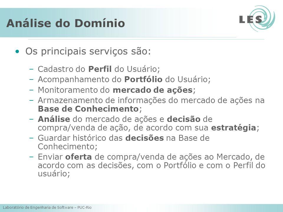 Laboratório de Engenharia de Software – PUC-Rio Análise do Domínio Os principais serviços são: –Cadastro do Perfil do Usuário; –Acompanhamento do Port