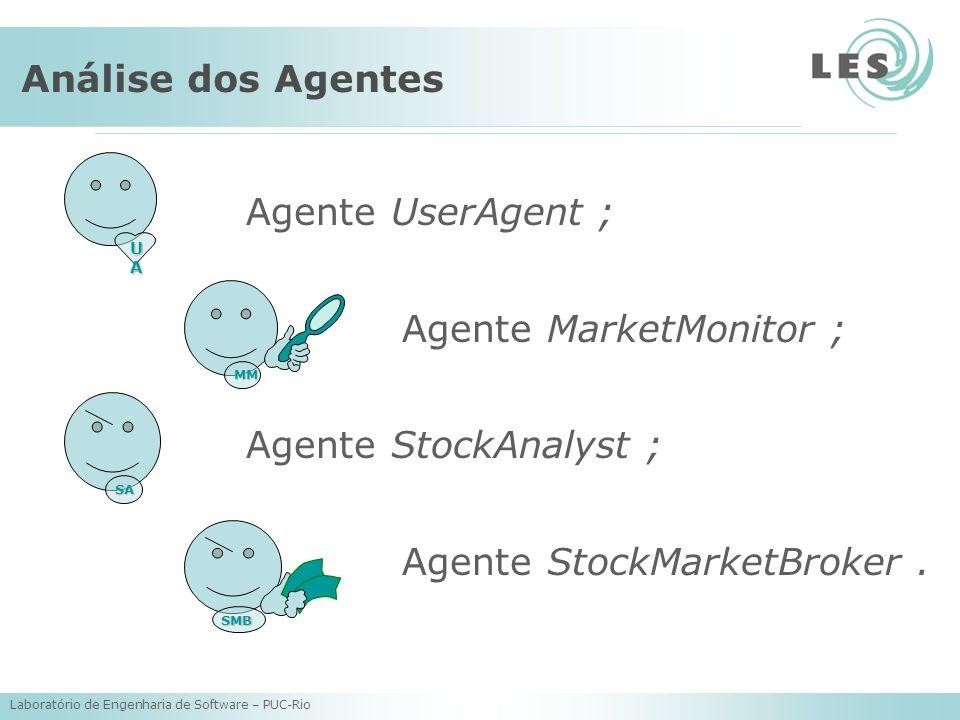 Laboratório de Engenharia de Software – PUC-Rio Análise dos Agentes Agente UserAgent ; Agente MarketMonitor ; Agente StockAnalyst ; Agente StockMarket