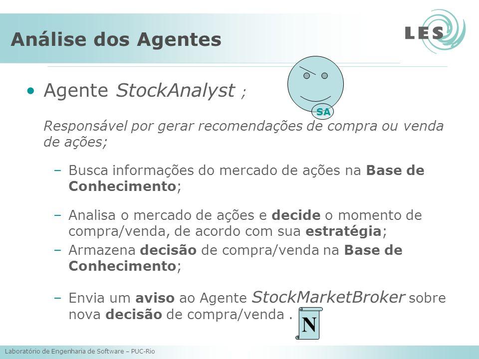 Laboratório de Engenharia de Software – PUC-Rio Análise dos Agentes Agente StockAnalyst ; Responsável por gerar recomendações de compra ou venda de aç
