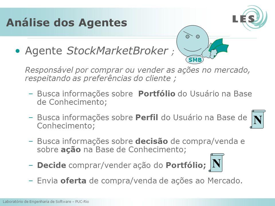 Laboratório de Engenharia de Software – PUC-Rio Análise dos Agentes Agente StockMarketBroker ; Responsável por comprar ou vender as ações no mercado,