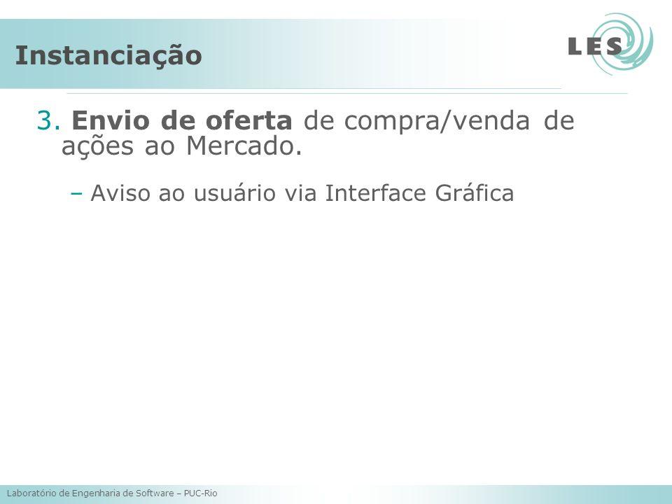 Laboratório de Engenharia de Software – PUC-Rio 3. Envio de oferta de compra/venda de ações ao Mercado. –Aviso ao usuário via Interface Gráfica Instan