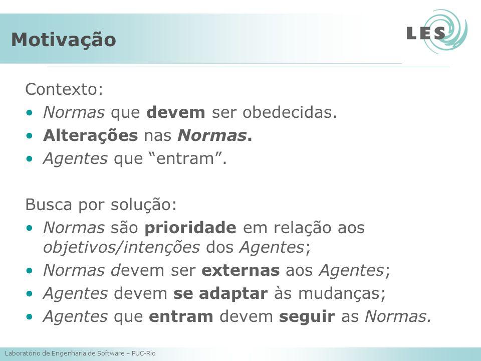 Laboratório de Engenharia de Software – PUC-Rio Motivação Contexto: Normas que devem ser obedecidas. Alterações nas Normas. Agentes que entram. Busca