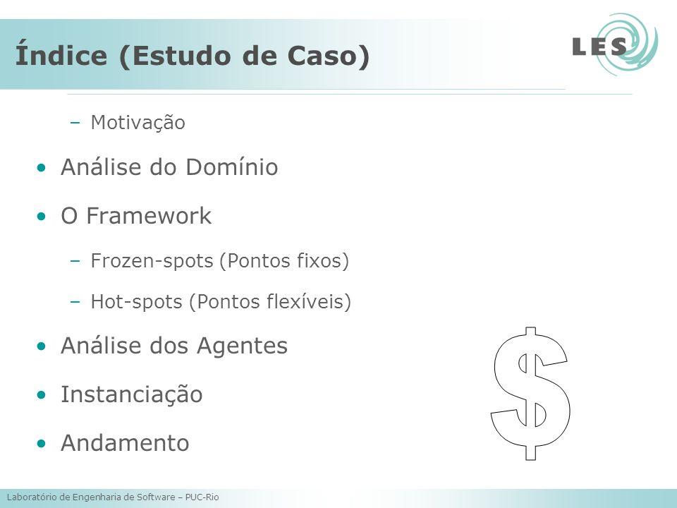 Laboratório de Engenharia de Software – PUC-Rio Índice (Estudo de Caso) –Motivação Análise do Domínio O Framework –Frozen-spots (Pontos fixos) –Hot-sp