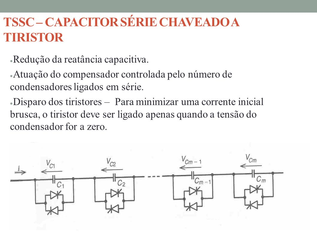 Redução da reatância capacitiva. Atuação do compensador controlada pelo número de condensadores ligados em série. Disparo dos tiristores – Para minimi