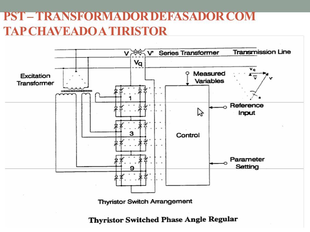 PST – TRANSFORMADOR DEFASADOR COM TAP CHAVEADO A TIRISTOR