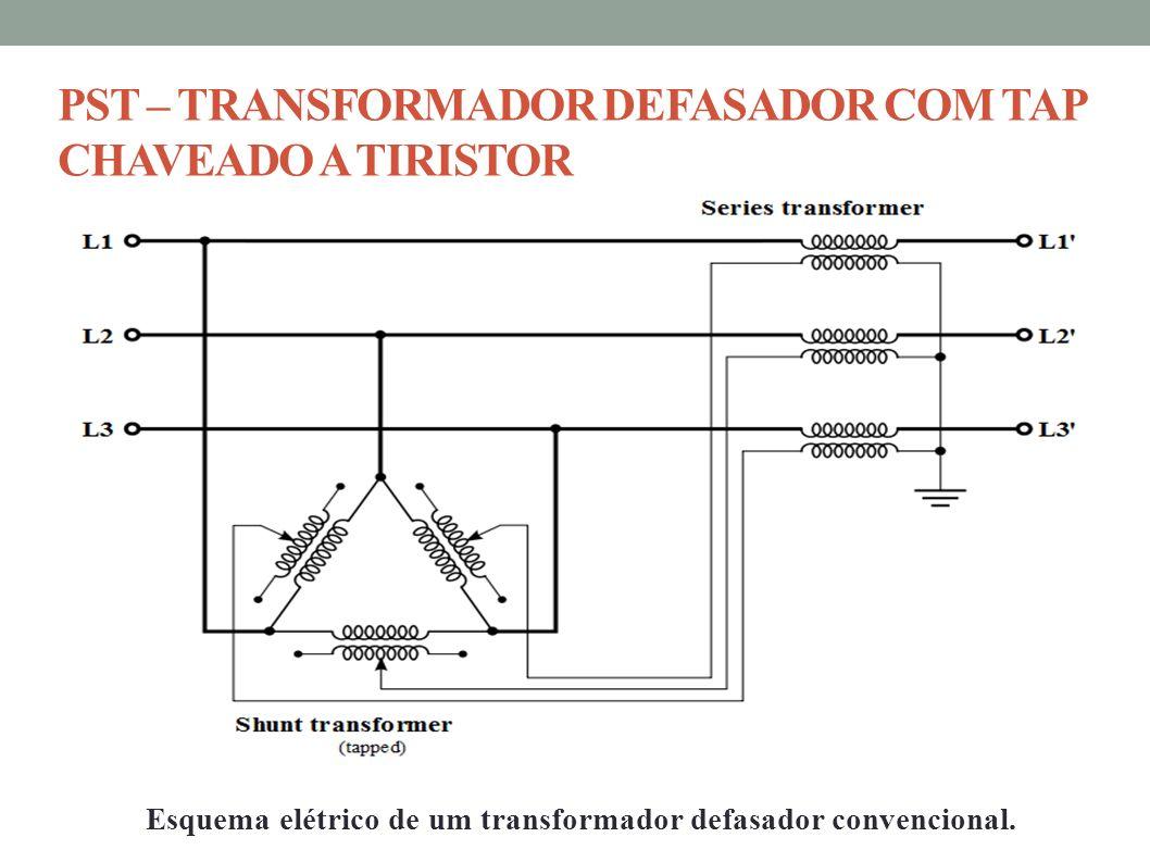 PST – TRANSFORMADOR DEFASADOR COM TAP CHAVEADO A TIRISTOR Esquema elétrico de um transformador defasador convencional.