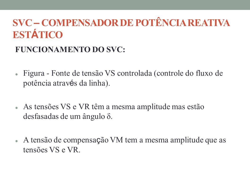 SVC – COMPENSADOR DE POTÊNCIA REATIVA EST Á TICO FUNCIONAMENTO DO SVC: Figura - Fonte de tensão VS controlada (controle do fluxo de potência atrav é s