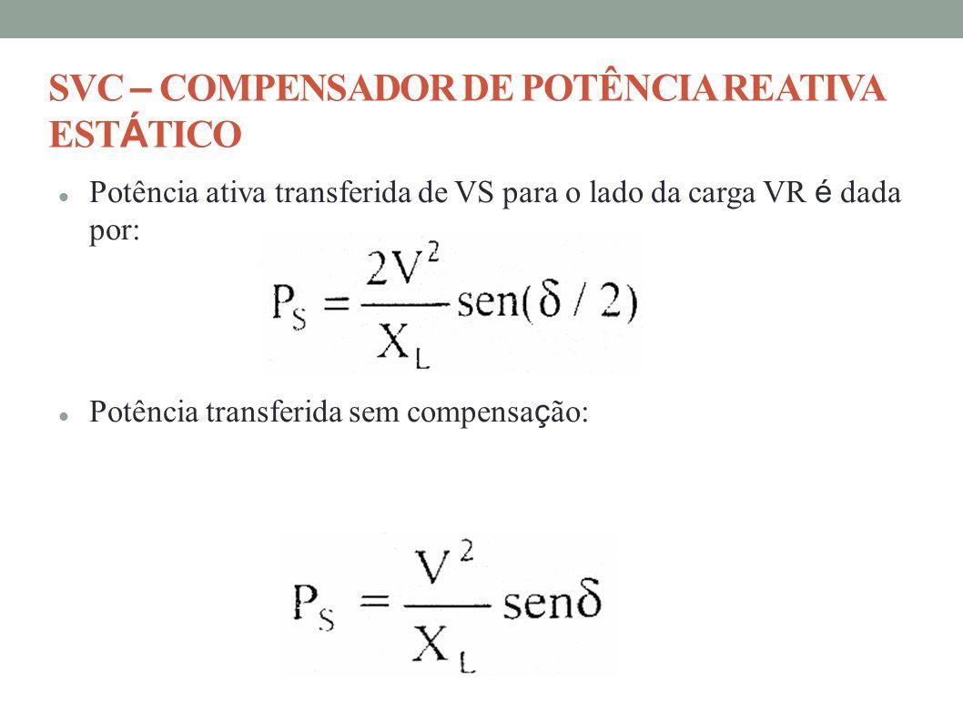 SVC – COMPENSADOR DE POTÊNCIA REATIVA EST Á TICO Potência ativa transferida de VS para o lado da carga VR é dada por: Potência transferida sem compens