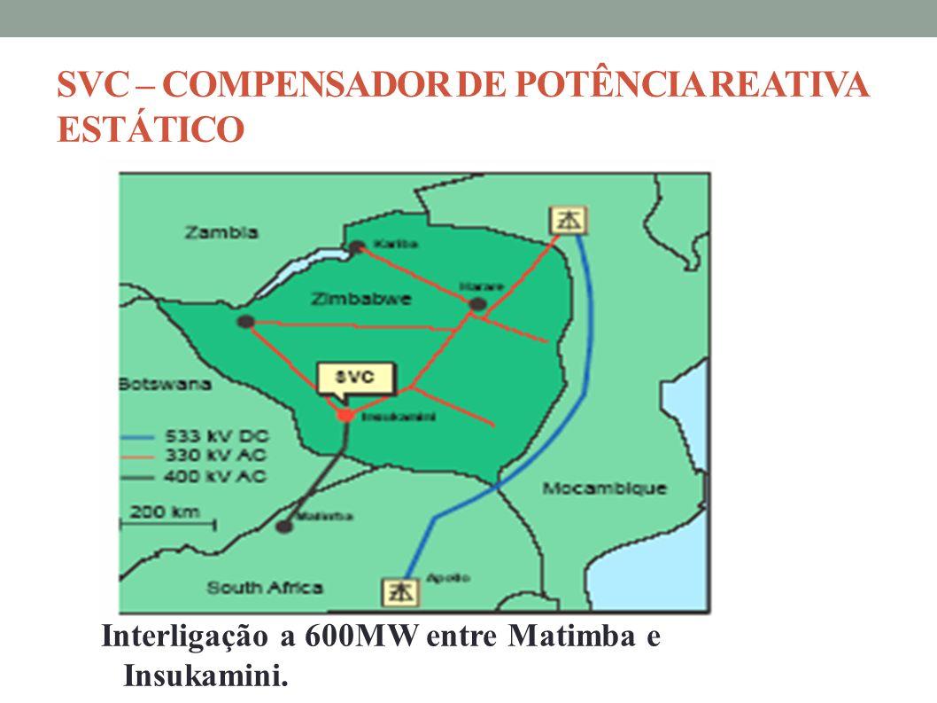 SVC – COMPENSADOR DE POTÊNCIA REATIVA ESTÁTICO Interligação a 600MW entre Matimba e Insukamini.