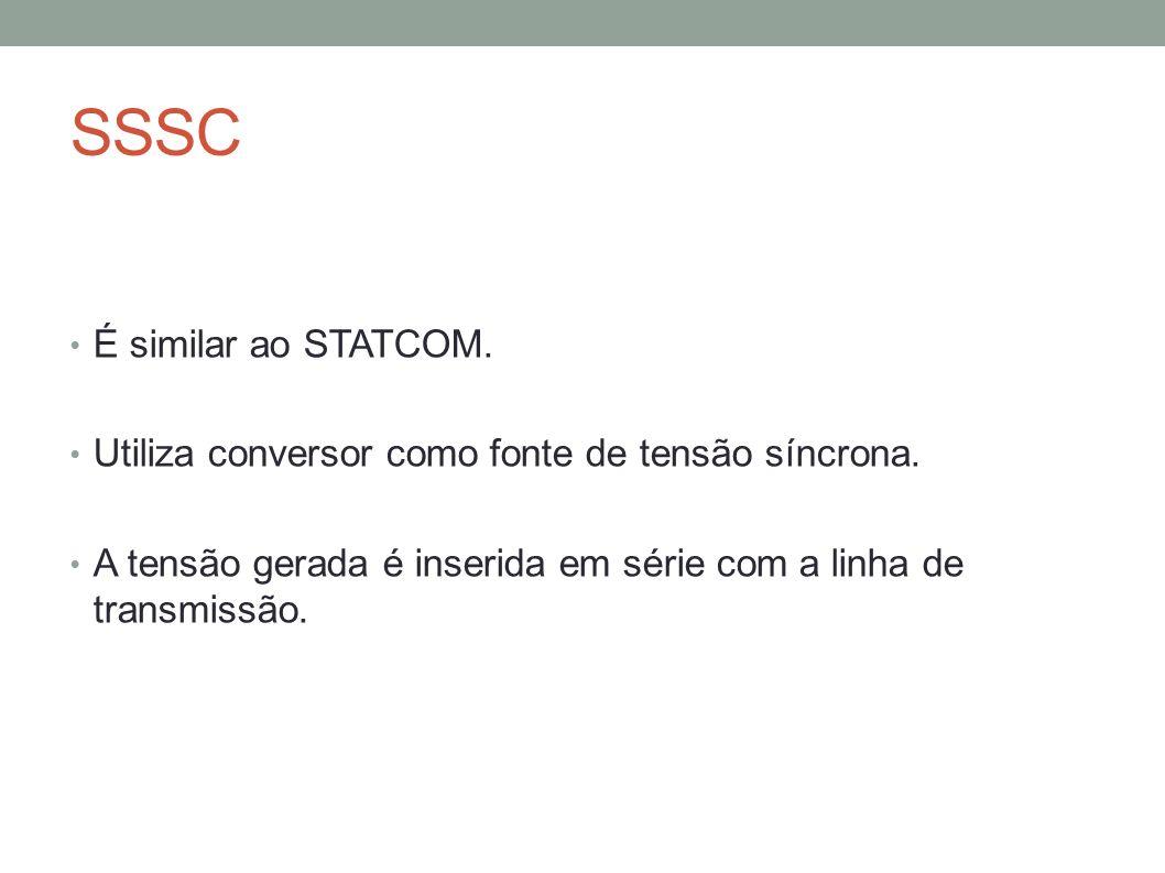 SSSC É similar ao STATCOM. Utiliza conversor como fonte de tensão síncrona. A tensão gerada é inserida em série com a linha de transmissão.