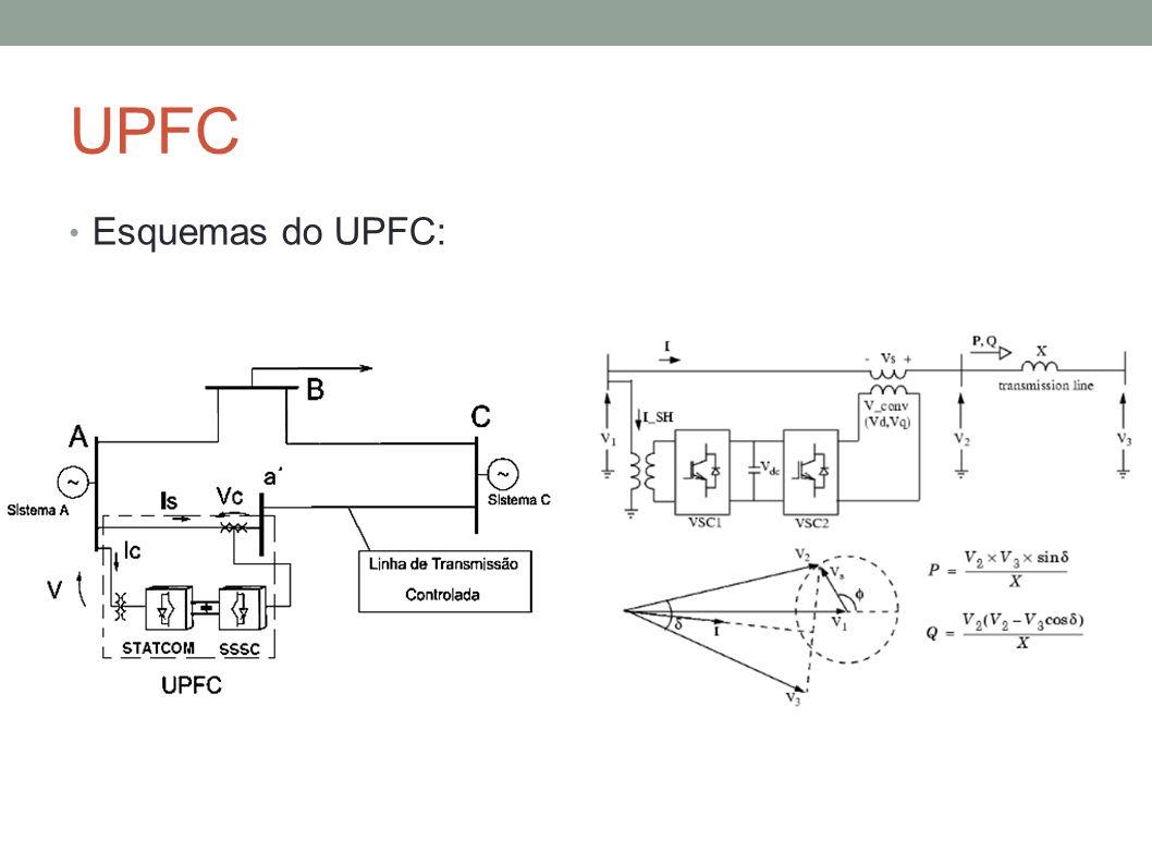 UPFC Esquemas do UPFC: