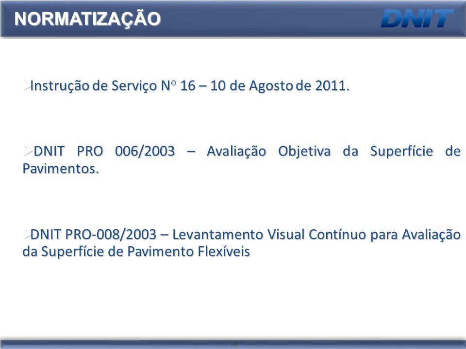 Instrução de Serviço N o 16 – 10 de Agosto de 2011. Instrução de Serviço N o 16 – 10 de Agosto de 2011. DNIT PRO 006/2003 – Avaliação Objetiva da Supe