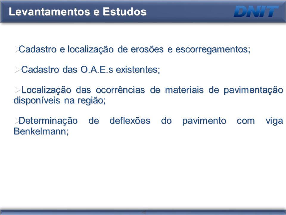 Cadastro e localização de erosões e escorregamentos; Cadastro e localização de erosões e escorregamentos; Cadastro das O.A.E.s existentes; Cadastro da