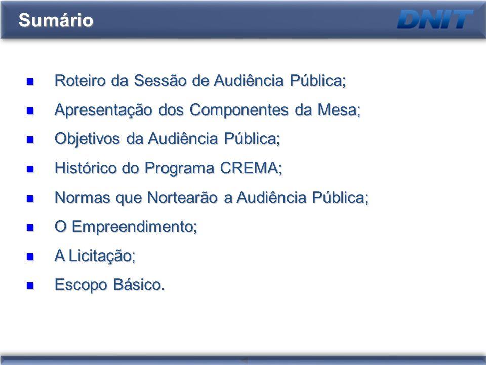 Roteiro da Sessão de Audiência Pública; Roteiro da Sessão de Audiência Pública; Apresentação dos Componentes da Mesa; Apresentação dos Componentes da