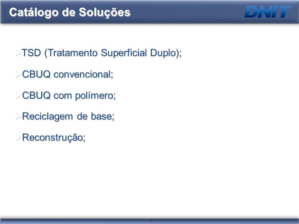 TSD (Tratamento Superficial Duplo); TSD (Tratamento Superficial Duplo); CBUQ convencional; CBUQ convencional; CBUQ com polímero; CBUQ com polímero; Re