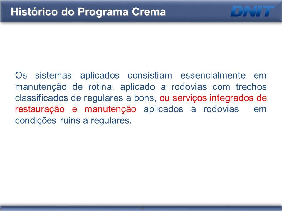 Histórico do Programa Crema Os sistemas aplicados consistiam essencialmente em manutenção de rotina, aplicado a rodovias com trechos classificados de