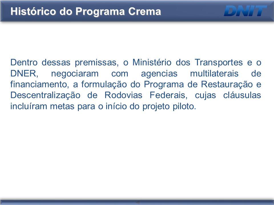 Histórico do Programa Crema Dentro dessas premissas, o Ministério dos Transportes e o DNER, negociaram com agencias multilaterais de financiamento, a