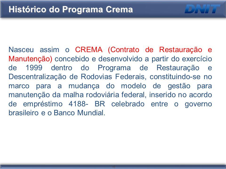 Histórico do Programa Crema Nasceu assim o CREMA (Contrato de Restauração e Manutenção) concebido e desenvolvido a partir do exercício de 1999 dentro