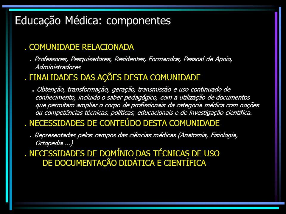 Educação Médica: componentes. COMUNIDADE RELACIONADA.