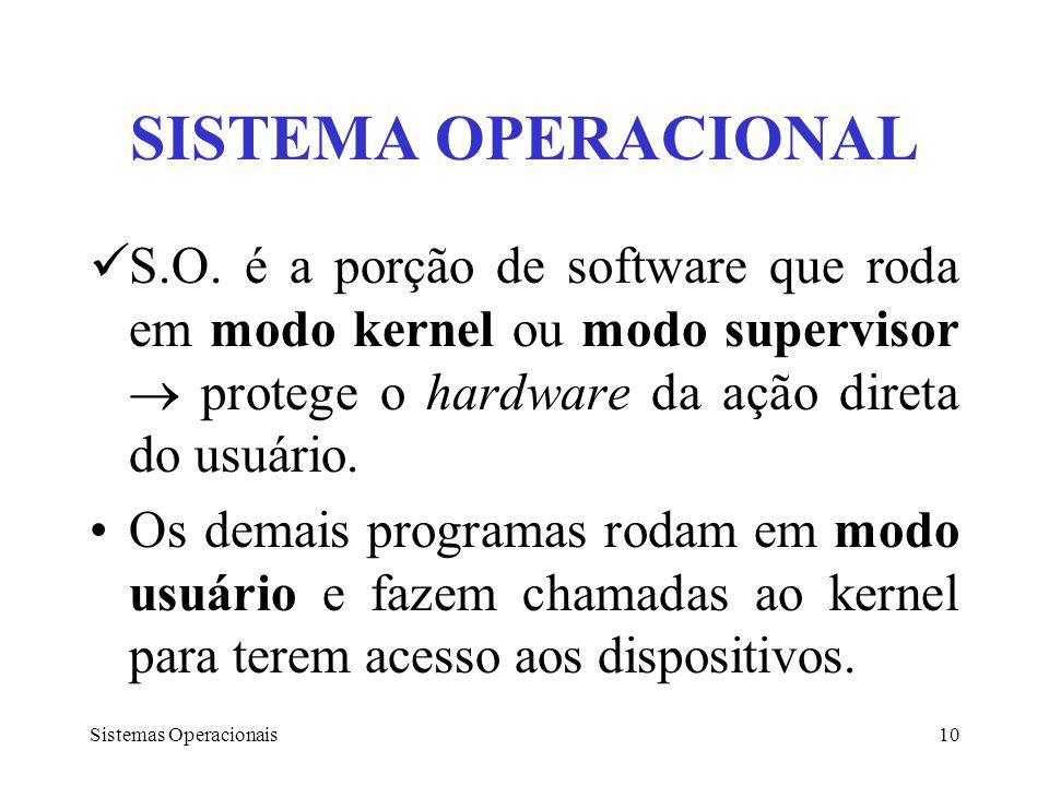 Sistemas Operacionais10 SISTEMA OPERACIONAL S.O. é a porção de software que roda em modo kernel ou modo supervisor protege o hardware da ação direta d