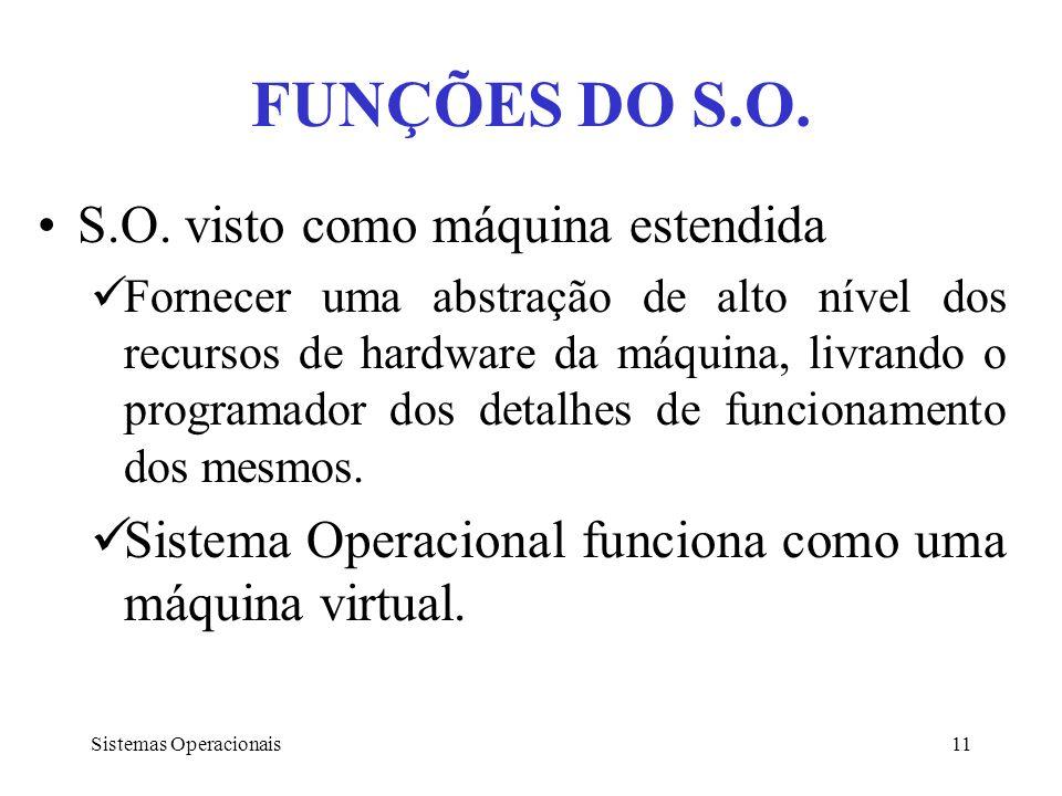 Sistemas Operacionais11 FUNÇÕES DO S.O. S.O. visto como máquina estendida Fornecer uma abstração de alto nível dos recursos de hardware da máquina, li