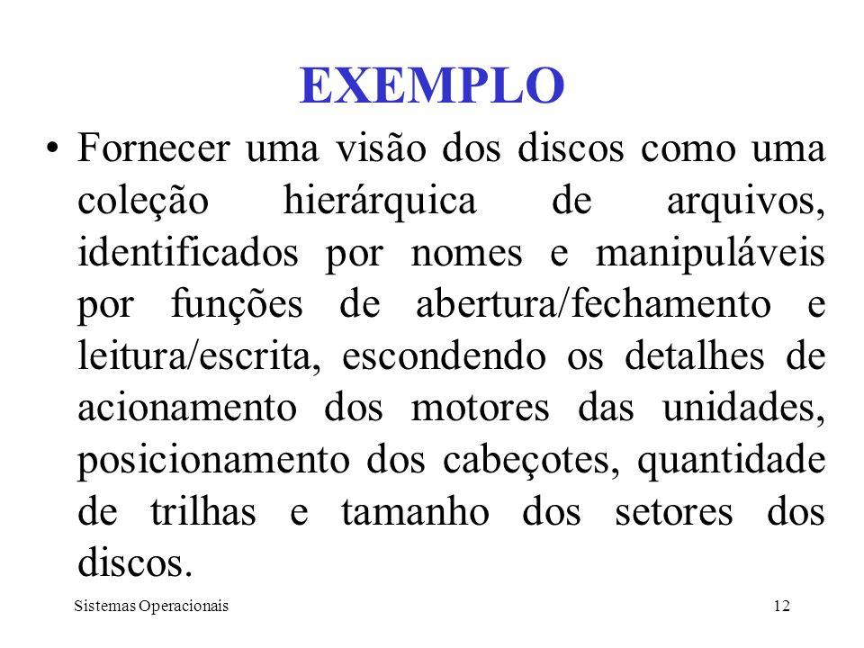 Sistemas Operacionais12 EXEMPLO Fornecer uma visão dos discos como uma coleção hierárquica de arquivos, identificados por nomes e manipuláveis por fun