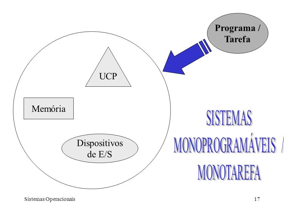 Sistemas Operacionais17 UCP Memória Dispositivos de E/S Programa / Tarefa